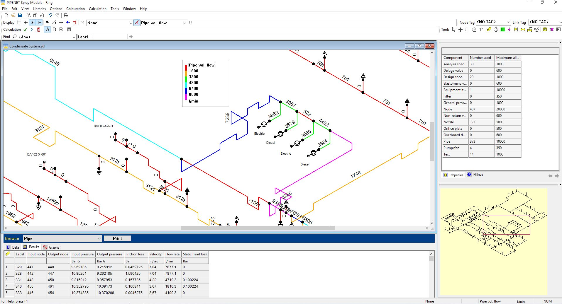 PIPENET Spray/Sprinkler software hydraulic analysis of